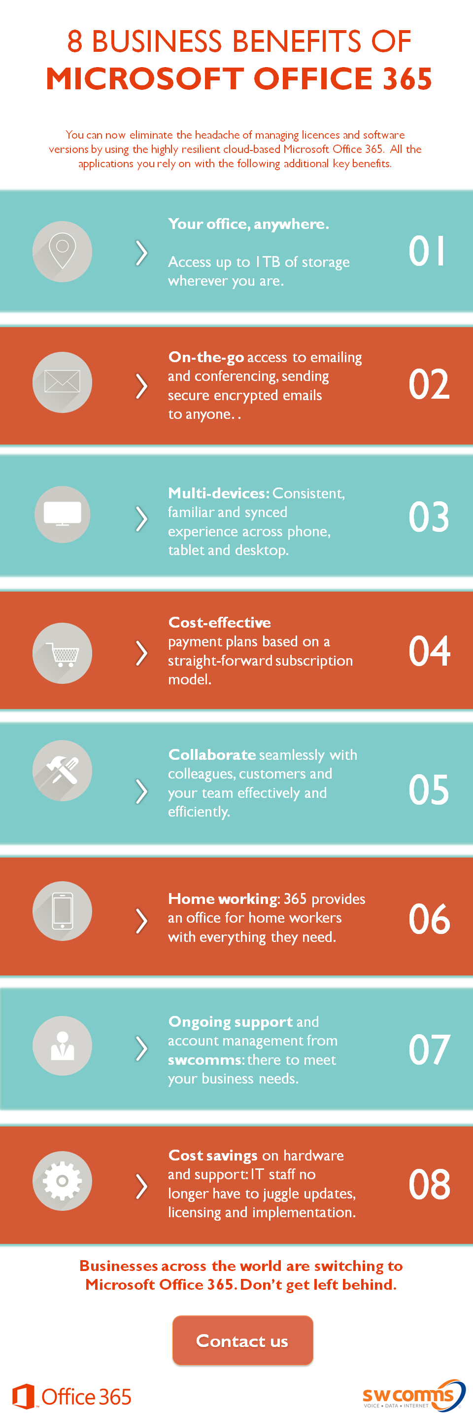 8 Business Benefits Of Microsoft Office 365