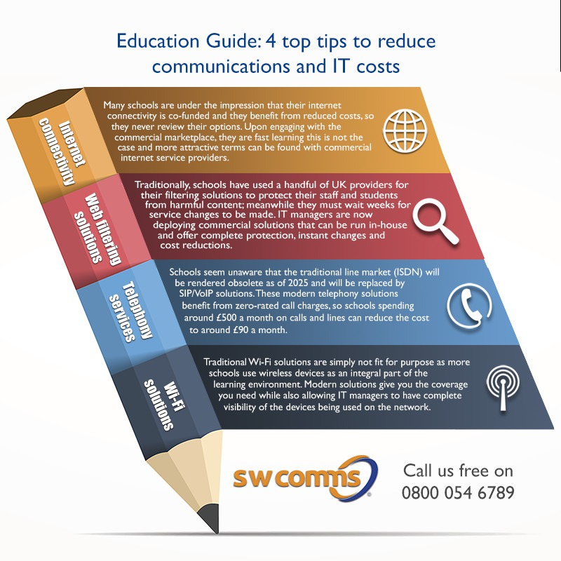 Infographic: 4 tips to help schools reduce costs