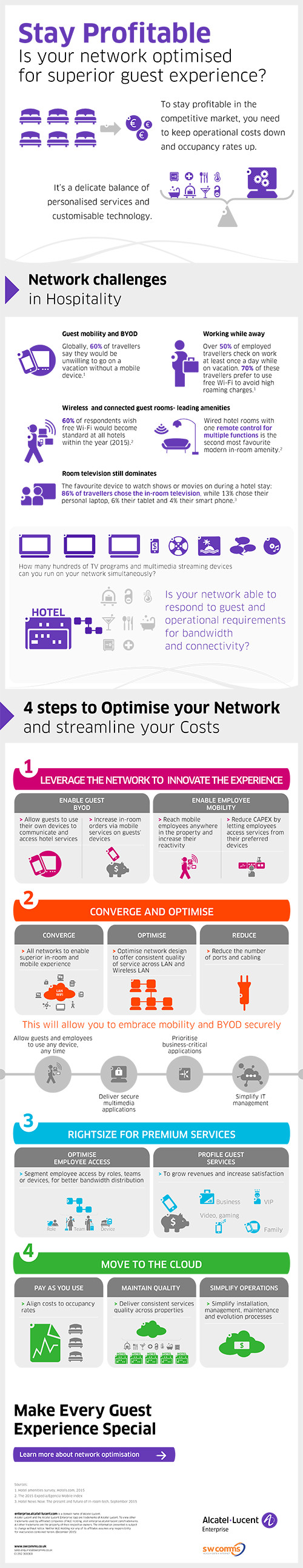 Infographic: is your hotel network optimised for a superior guest experience
