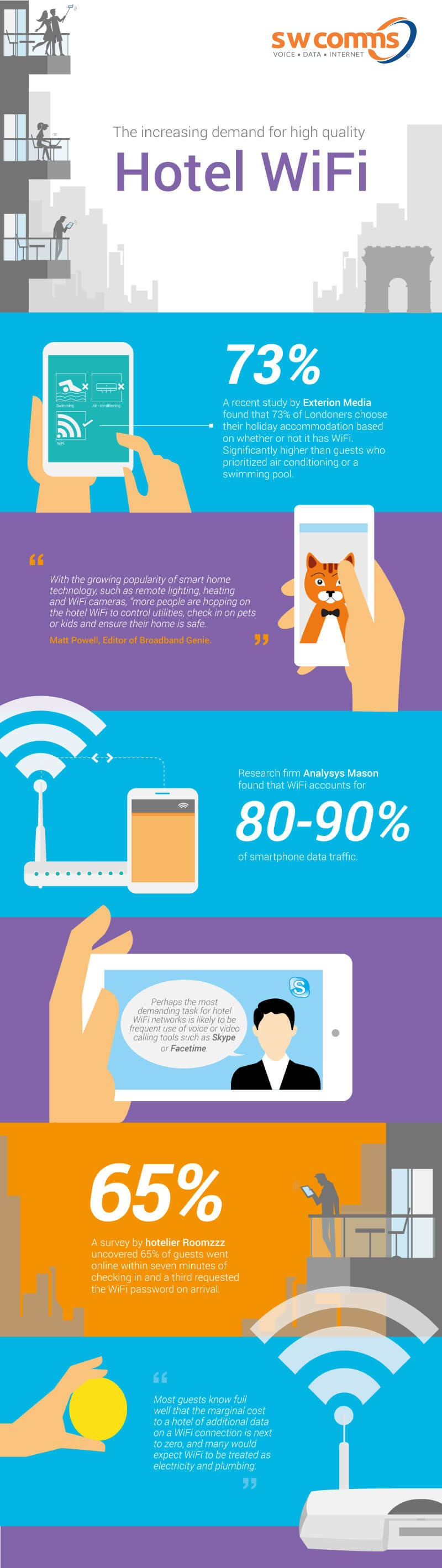 Find out the increasing demand for high quality wi-fi - Purple Wi-Fi and swcomms