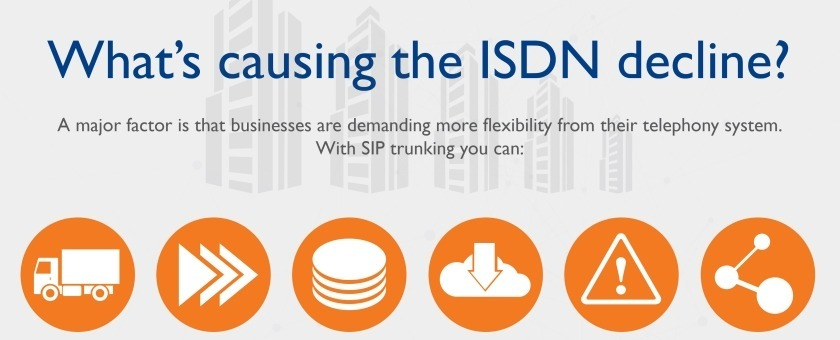 ISDN is dead