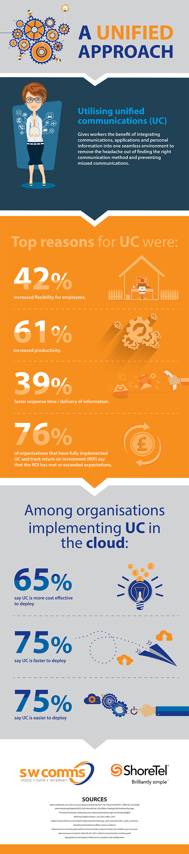 Infographic - A unified approach