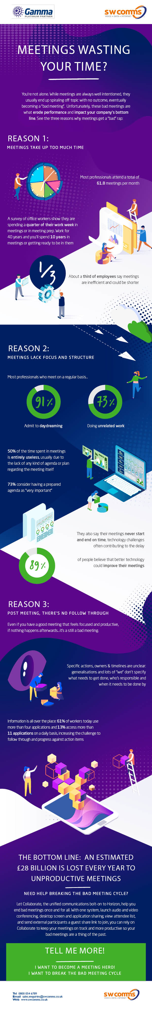 Infographic on what makes a bad meeting and how unified communications can help
