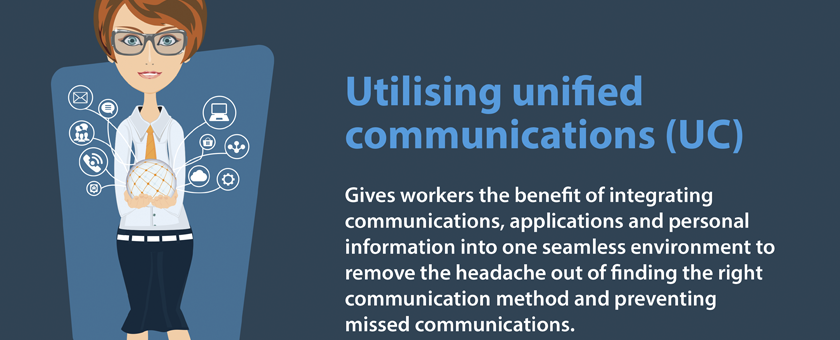 unified communications image