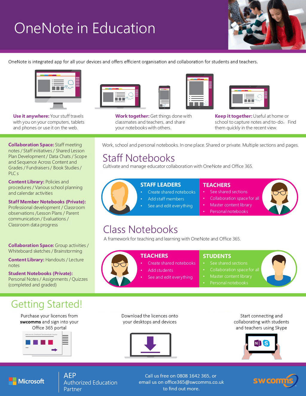 Microsoft OneNote: A hit with students and teachers